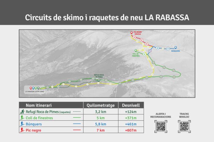 Mapa circuit Skimo